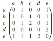그림입니다. 원본 그림의 이름: CLP00000d6c000b.bmp 원본 그림의 크기: 가로 218pixel, 세로 171pixel