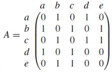 그림입니다. 원본 그림의 이름: CLP00000d6c000c.bmp 원본 그림의 크기: 가로 265pixel, 세로 170pixel